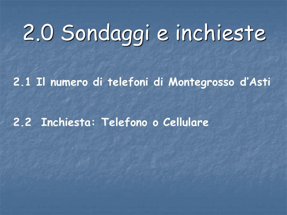2.0 Sondaggi e inchieste 2.1 Il numero di telefoni di Montegrosso d'Asti.