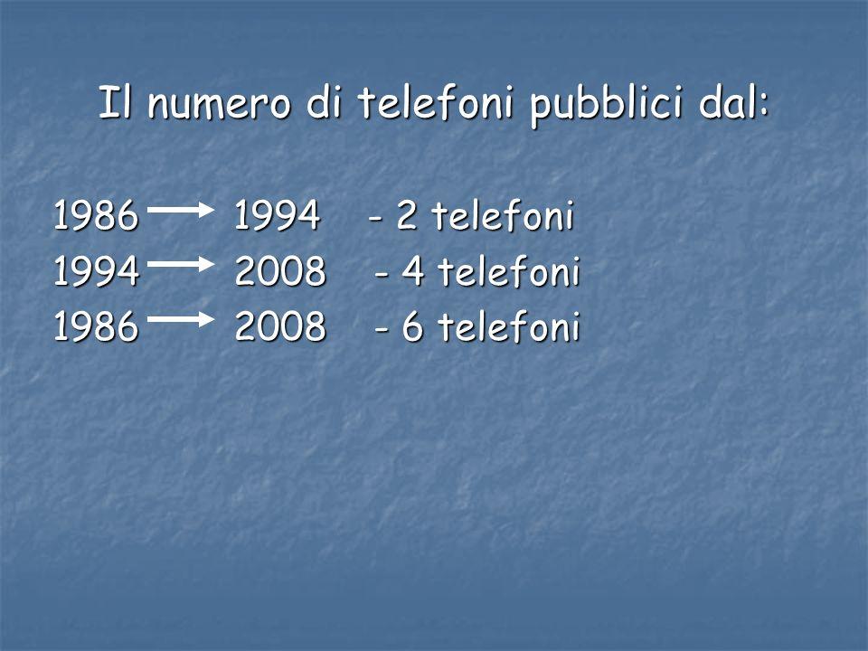 Il numero di telefoni pubblici dal: