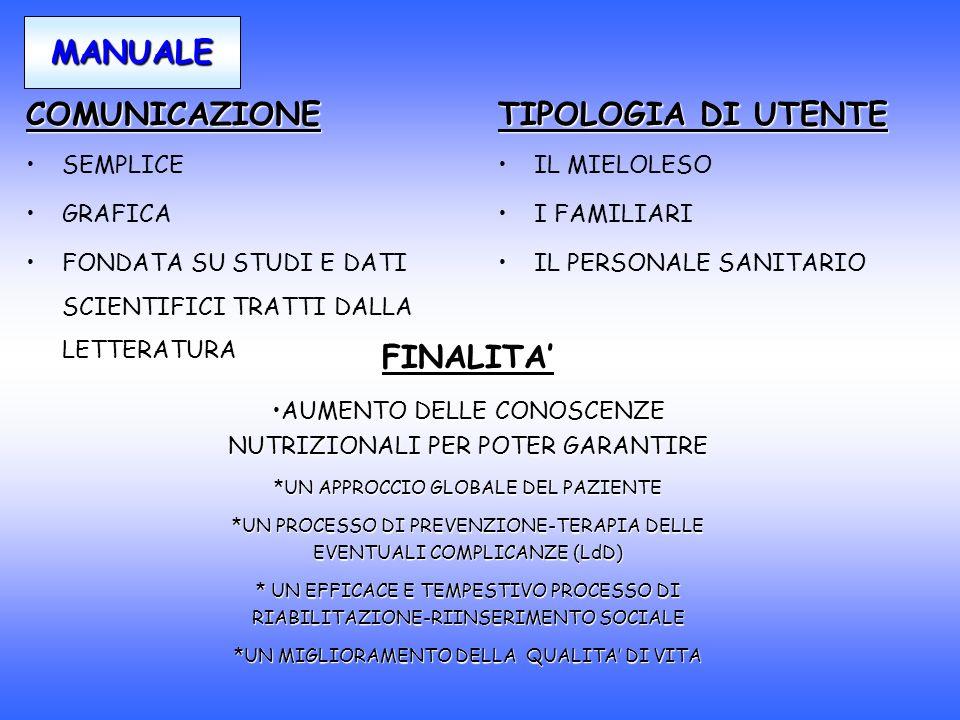 MANUALE COMUNICAZIONE TIPOLOGIA DI UTENTE FINALITA' SEMPLICE GRAFICA