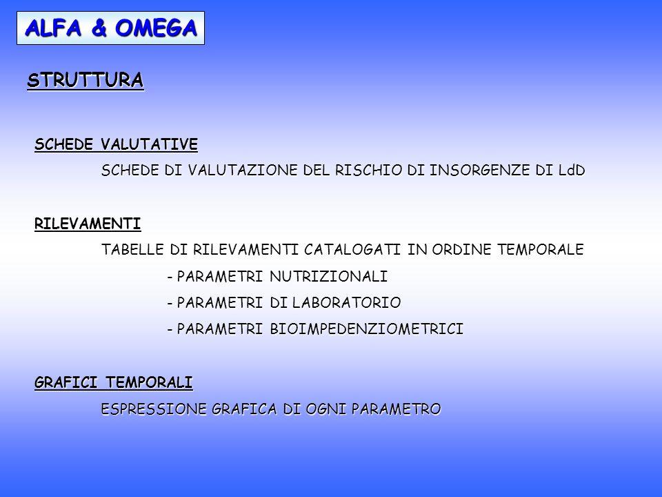 ALFA & OMEGA STRUTTURA SCHEDE VALUTATIVE