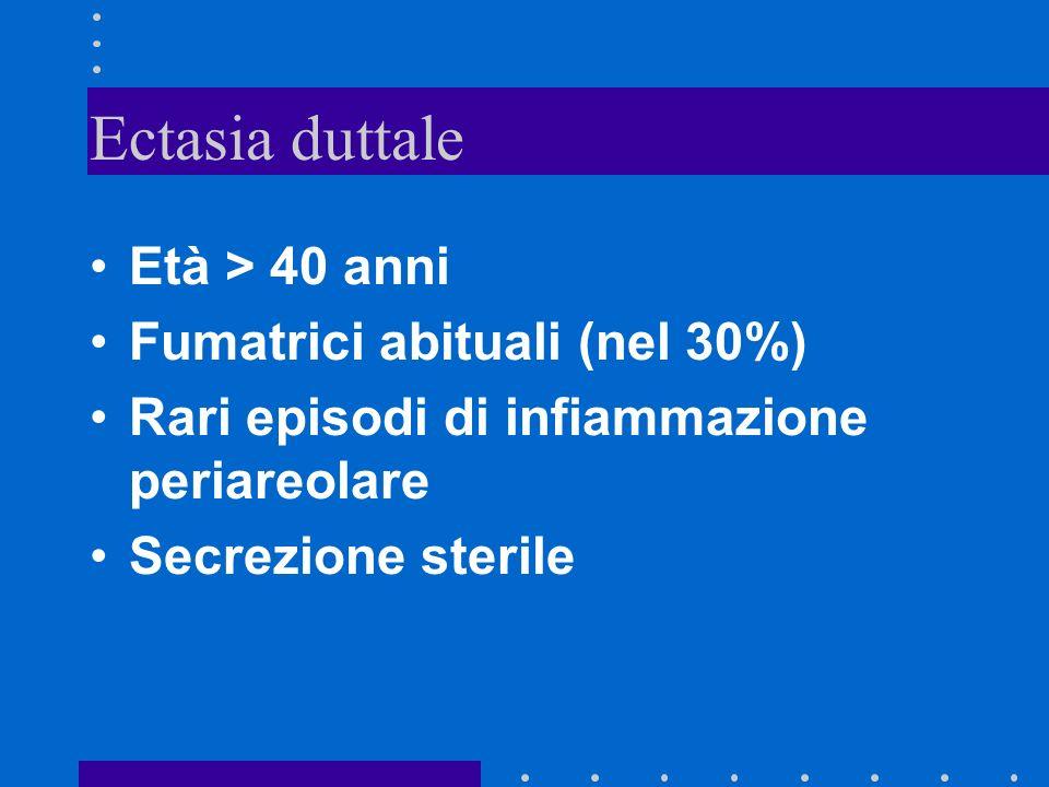 Ectasia duttale Età > 40 anni Fumatrici abituali (nel 30%)