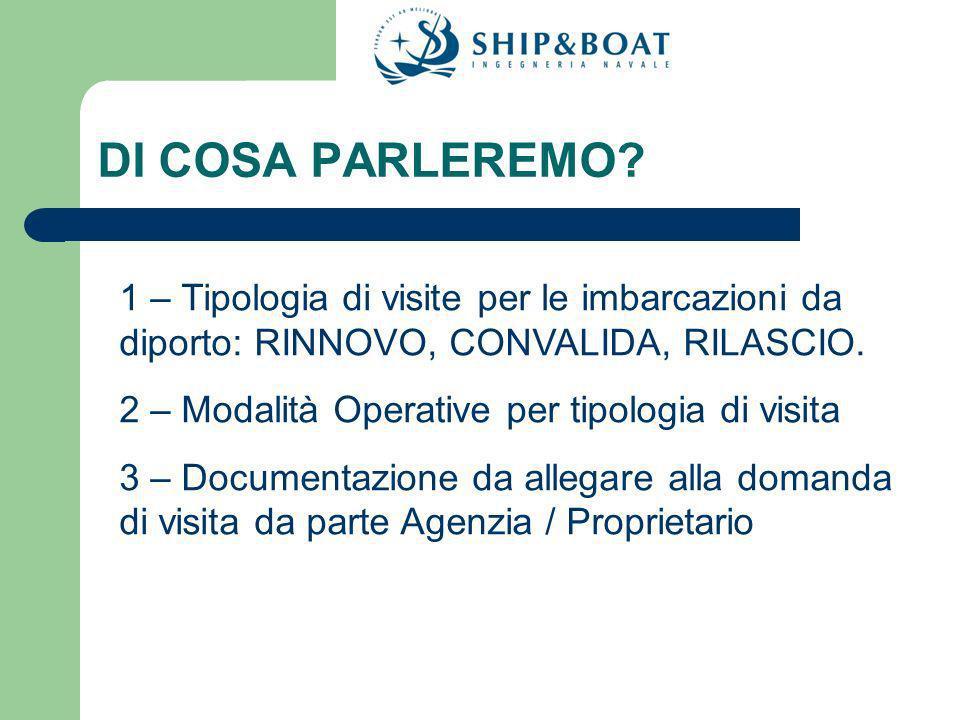 DI COSA PARLEREMO 1 – Tipologia di visite per le imbarcazioni da diporto: RINNOVO, CONVALIDA, RILASCIO.