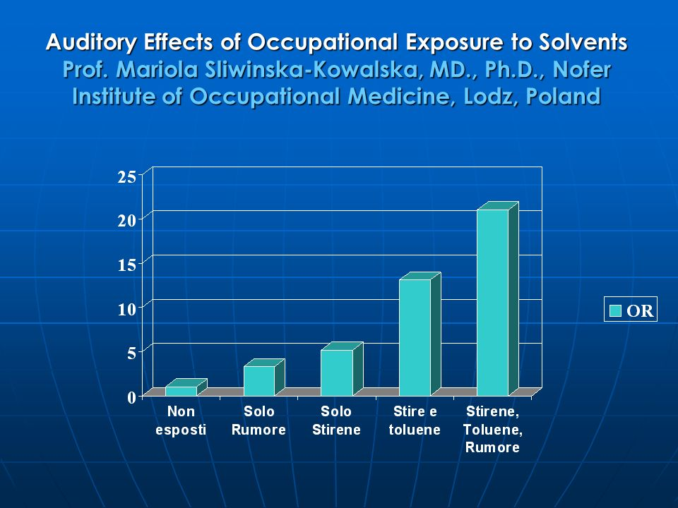 Auditory Effects of Occupational Exposure to Solvents Prof