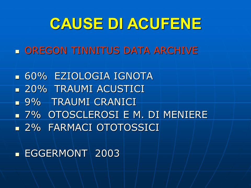 CAUSE DI ACUFENE OREGON TINNITUS DATA ARCHIVE 60% EZIOLOGIA IGNOTA