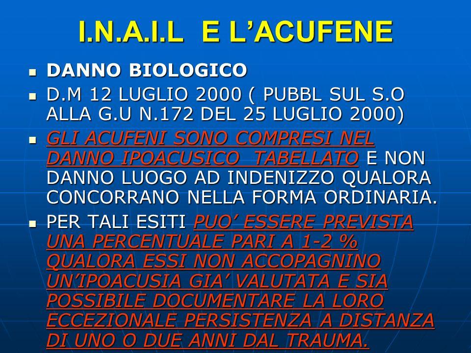 I.N.A.I.L E L'ACUFENE DANNO BIOLOGICO