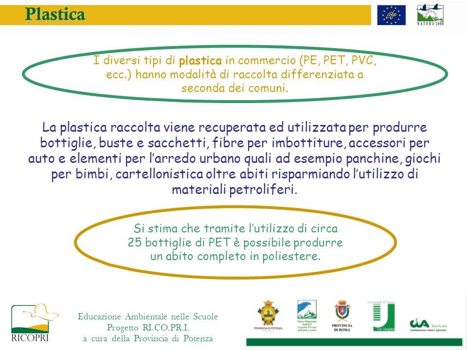 Plastica I diversi tipi di plastica in commercio (PE, PET, PVC, ecc.) hanno modalità di raccolta differenziata a seconda dei comuni.
