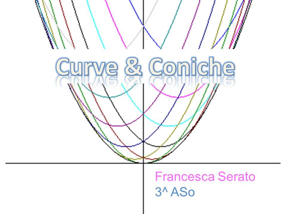 Curve & Coniche Francesca Serato 3^ ASo