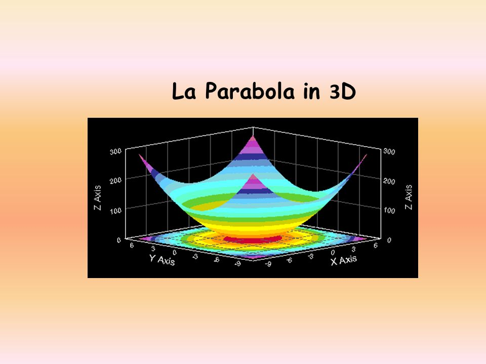La Parabola in 3D