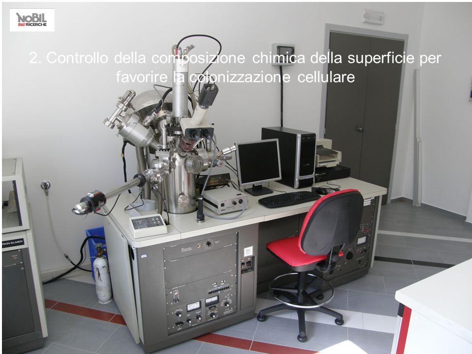 2. Controllo della composizione chimica della superficie per favorire la colonizzazione cellulare