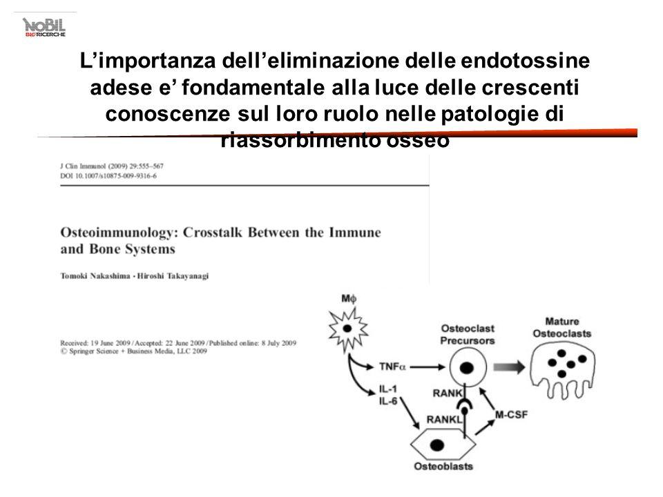 L'importanza dell'eliminazione delle endotossine adese e' fondamentale alla luce delle crescenti conoscenze sul loro ruolo nelle patologie di riassorbimento osseo