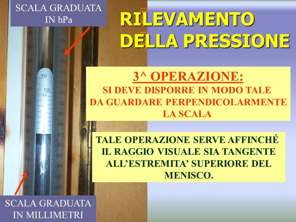 RILEVAMENTO DELLA PRESSIONE