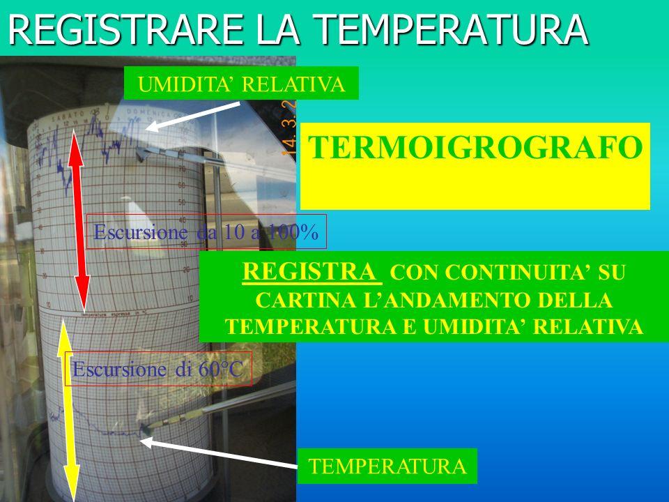 REGISTRARE LA TEMPERATURA