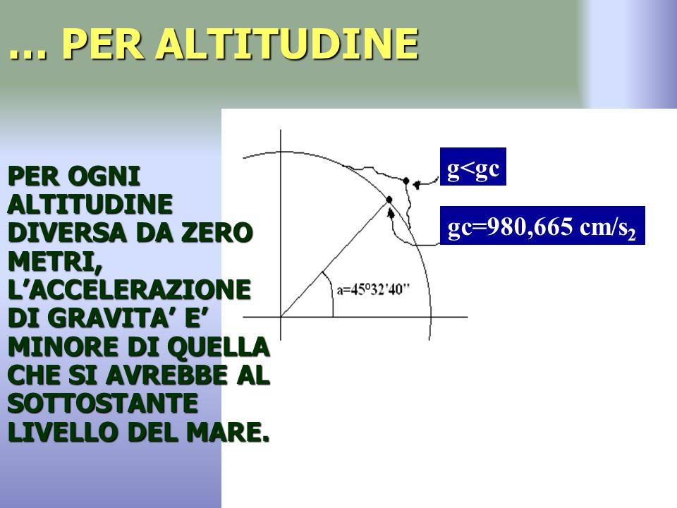 … PER ALTITUDINE g<gc
