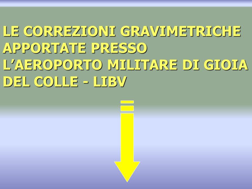 LE CORREZIONI GRAVIMETRICHE APPORTATE PRESSO L'AEROPORTO MILITARE DI GIOIA DEL COLLE - LIBV