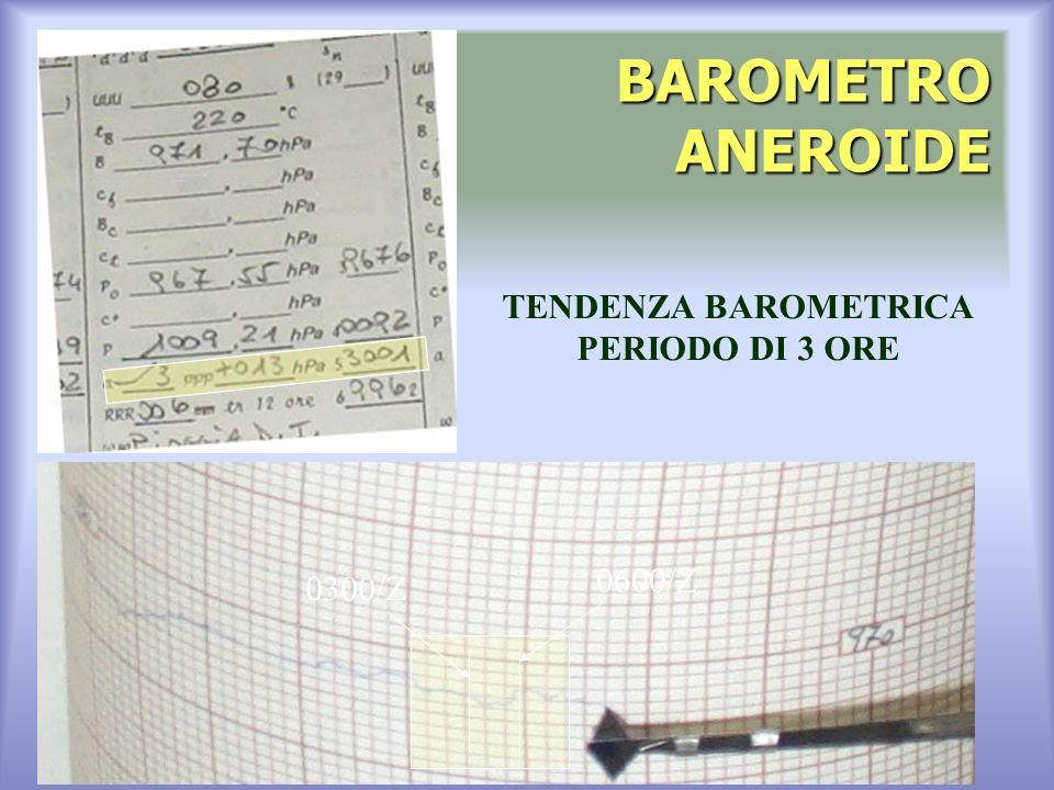 BAROMETRO ANEROIDE TENDENZA BAROMETRICA PERIODO DI 3 ORE 0600/Z 0300/Z