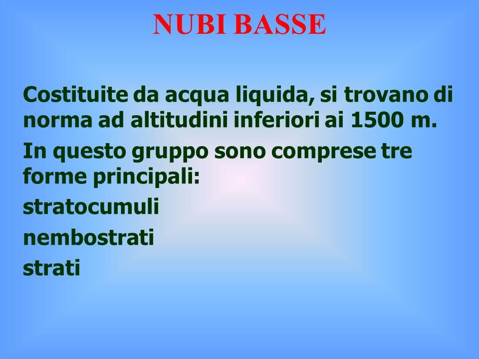 NUBI BASSE Costituite da acqua liquida, si trovano di norma ad altitudini inferiori ai 1500 m. In questo gruppo sono comprese tre forme principali: