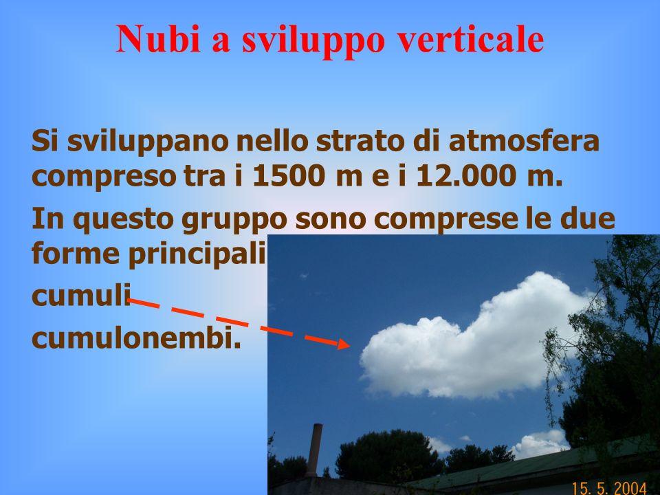 Nubi a sviluppo verticale