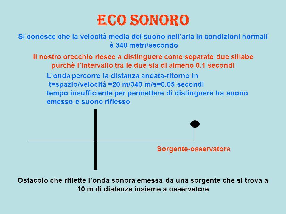 Eco sonoro Si conosce che la velocità media del suono nell'aria in condizioni normali è 340 metri/secondo.