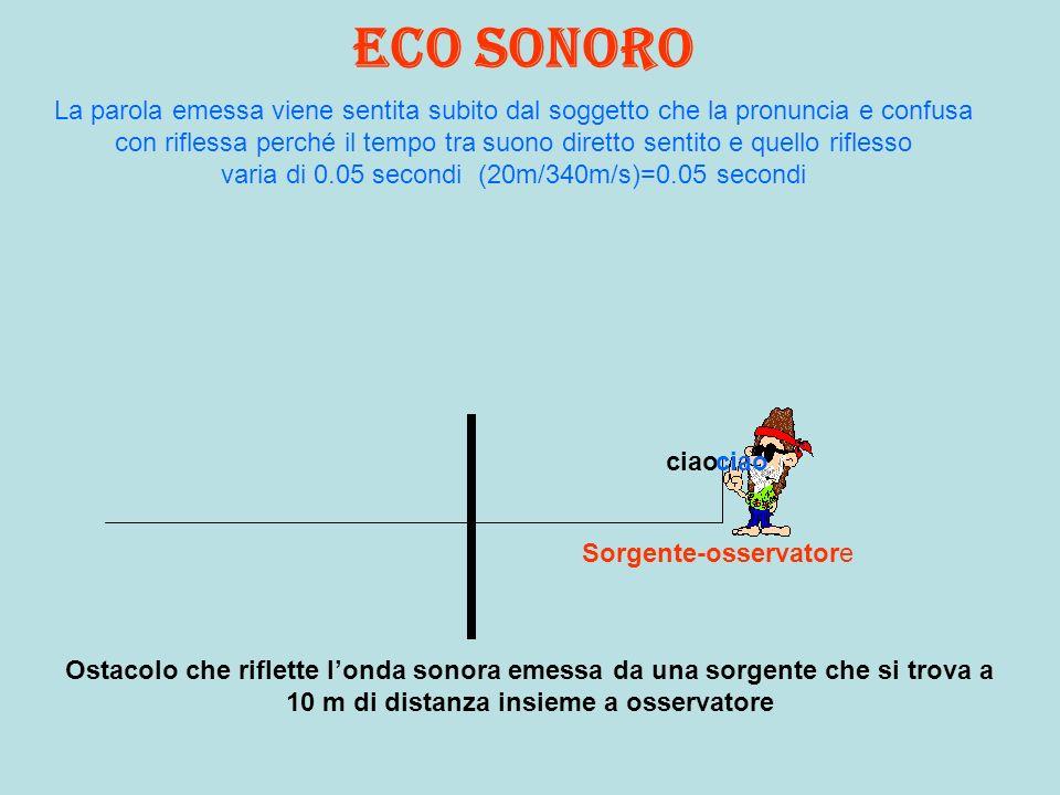 Eco sonoro