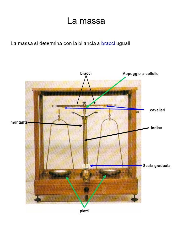 La massa La massa si determina con la bilancia a bracci uguali