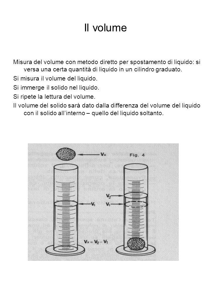 Il volume Misura del volume con metodo diretto per spostamento di liquido: si versa una certa quantità di liquido in un cilindro graduato.