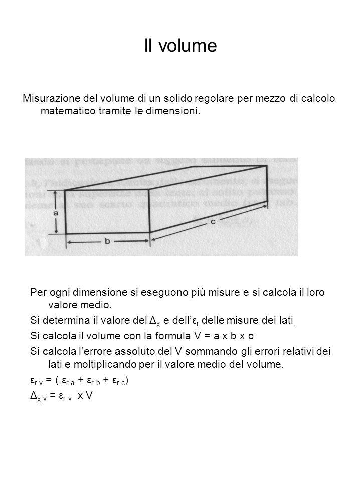 Il volumeMisurazione del volume di un solido regolare per mezzo di calcolo matematico tramite le dimensioni.