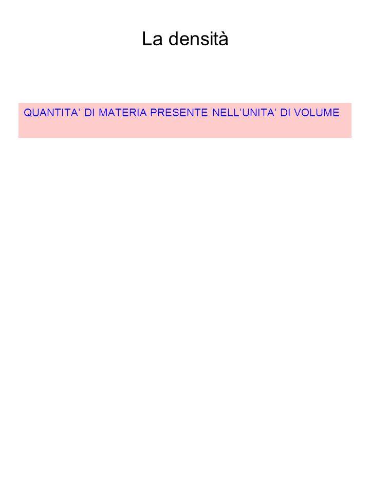 La densità QUANTITA' DI MATERIA PRESENTE NELL'UNITA' DI VOLUME