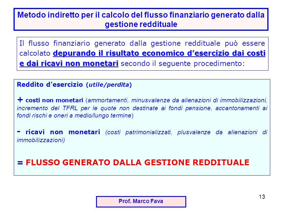 = FLUSSO GENERATO DALLA GESTIONE REDDITUALE