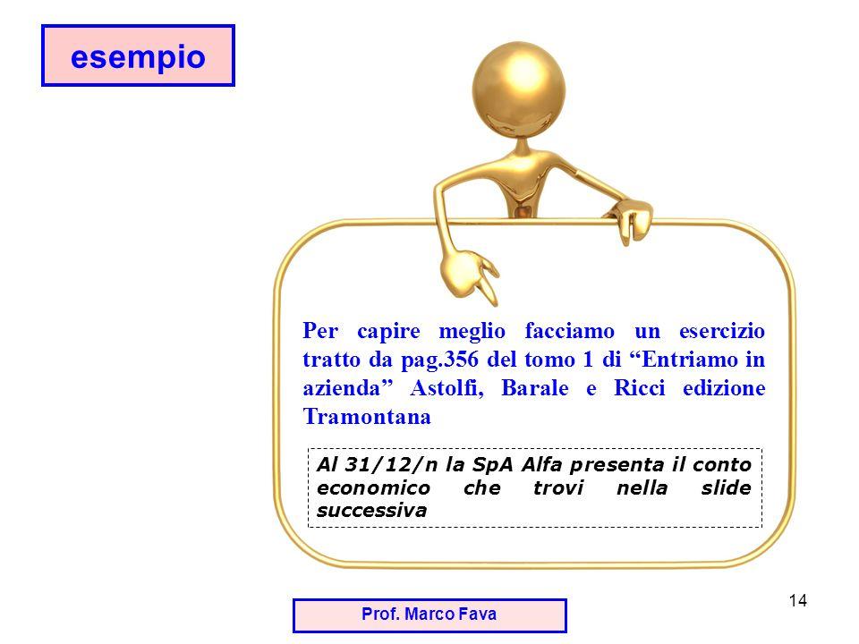 esempio Per capire meglio facciamo un esercizio tratto da pag.356 del tomo 1 di Entriamo in azienda Astolfi, Barale e Ricci edizione Tramontana.