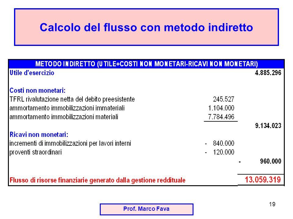 Calcolo del flusso con metodo indiretto