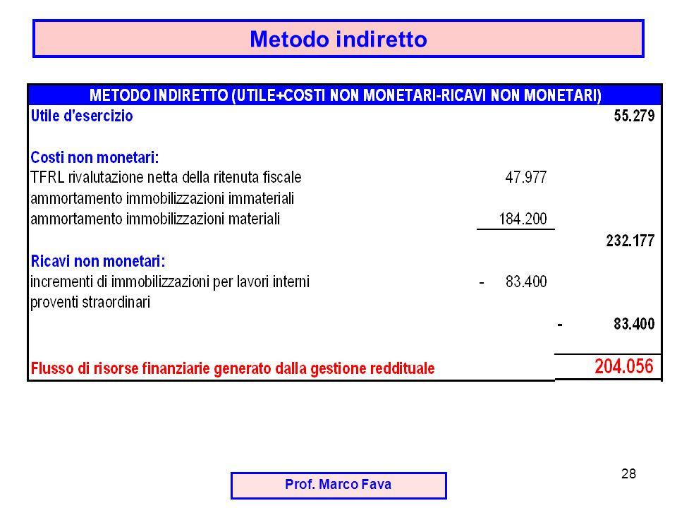 Metodo indiretto Prof. Marco Fava