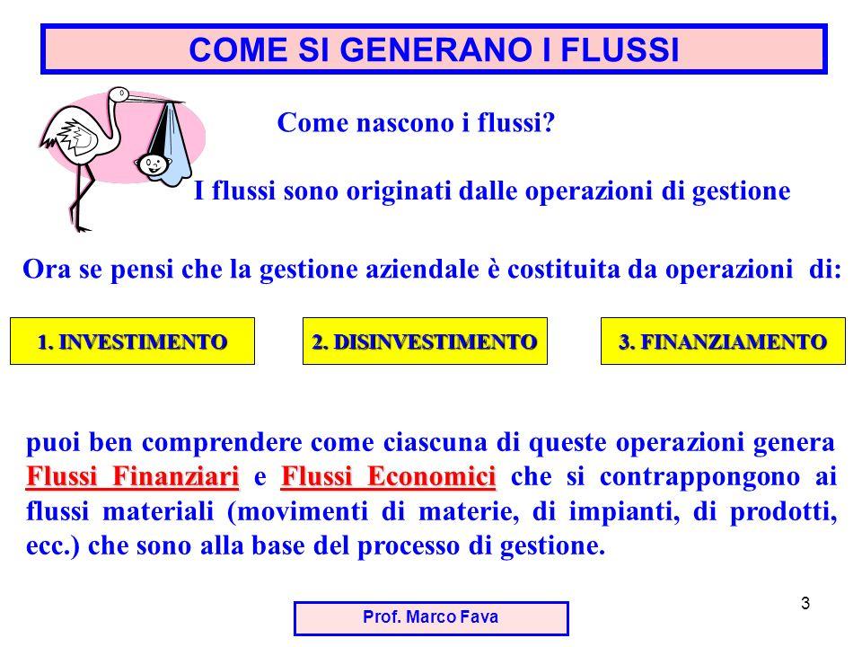 COME SI GENERANO I FLUSSI