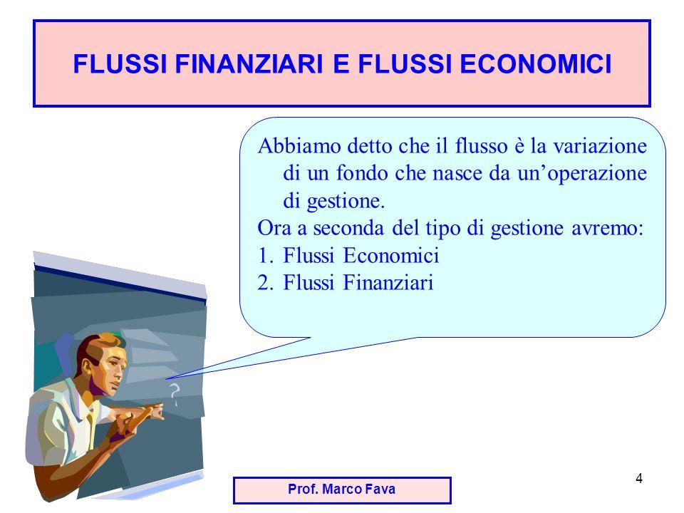 FLUSSI FINANZIARI E FLUSSI ECONOMICI