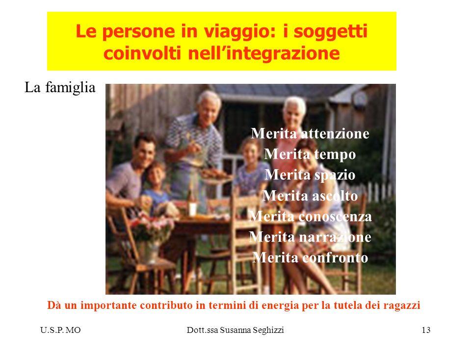 Le persone in viaggio: i soggetti coinvolti nell'integrazione