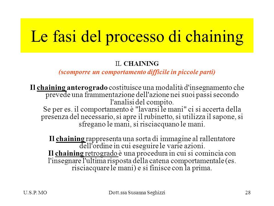Le fasi del processo di chaining