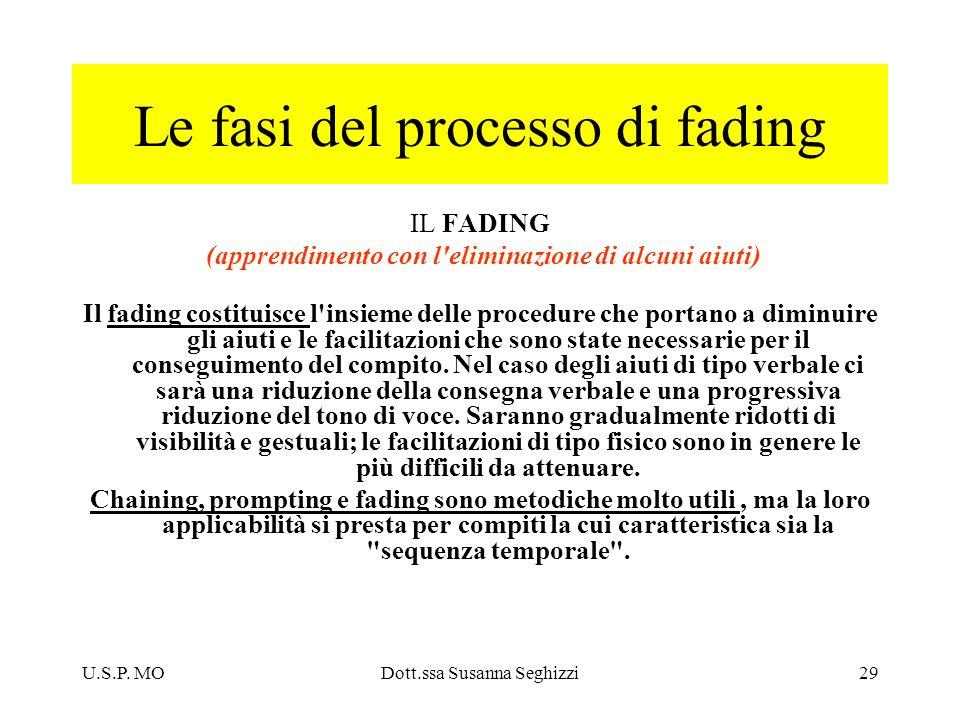 Le fasi del processo di fading