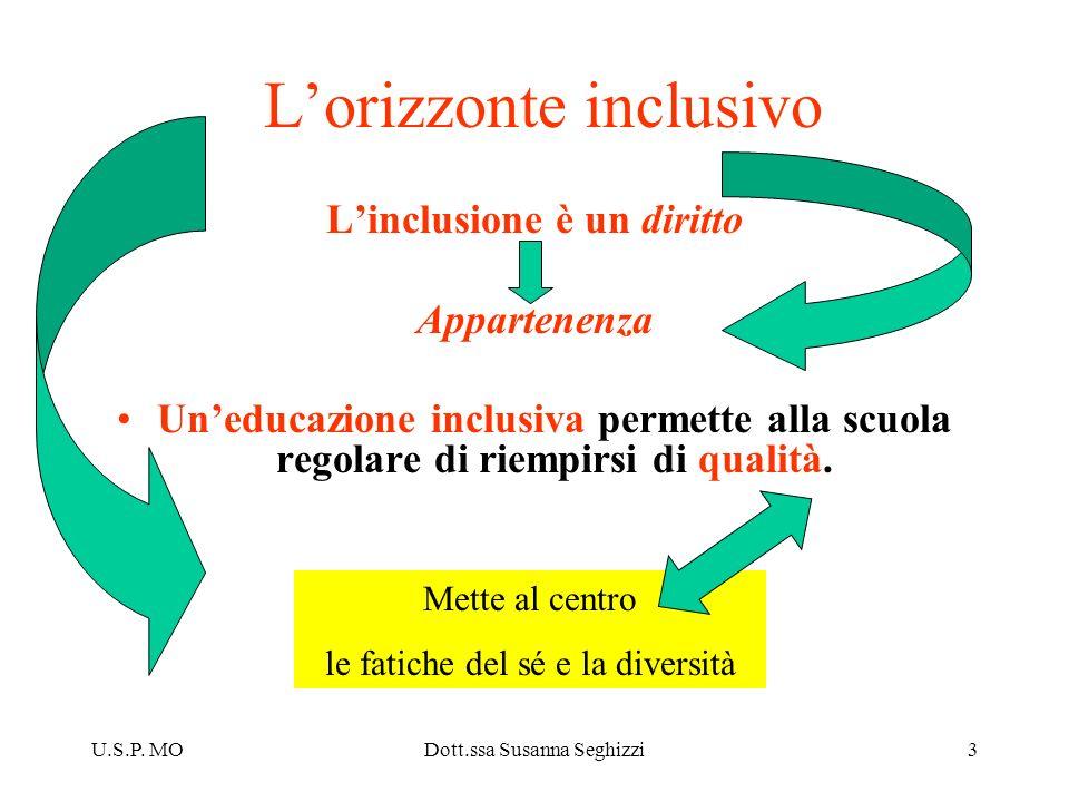 L'orizzonte inclusivo