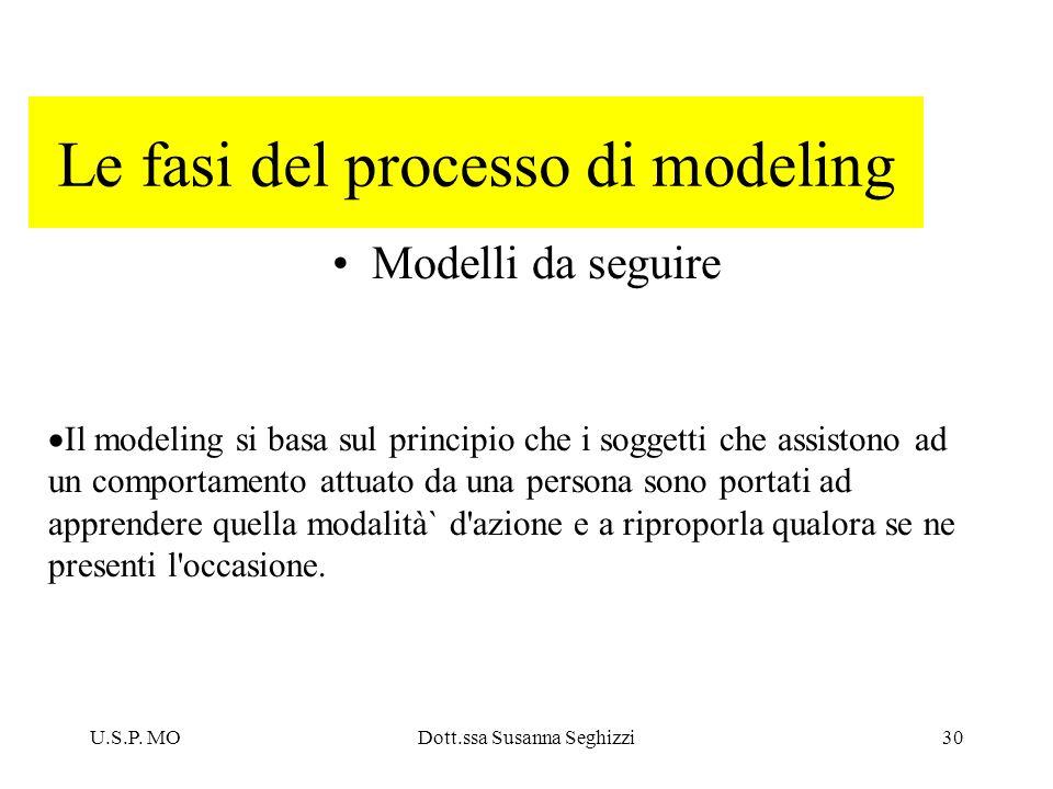 Le fasi del processo di modeling