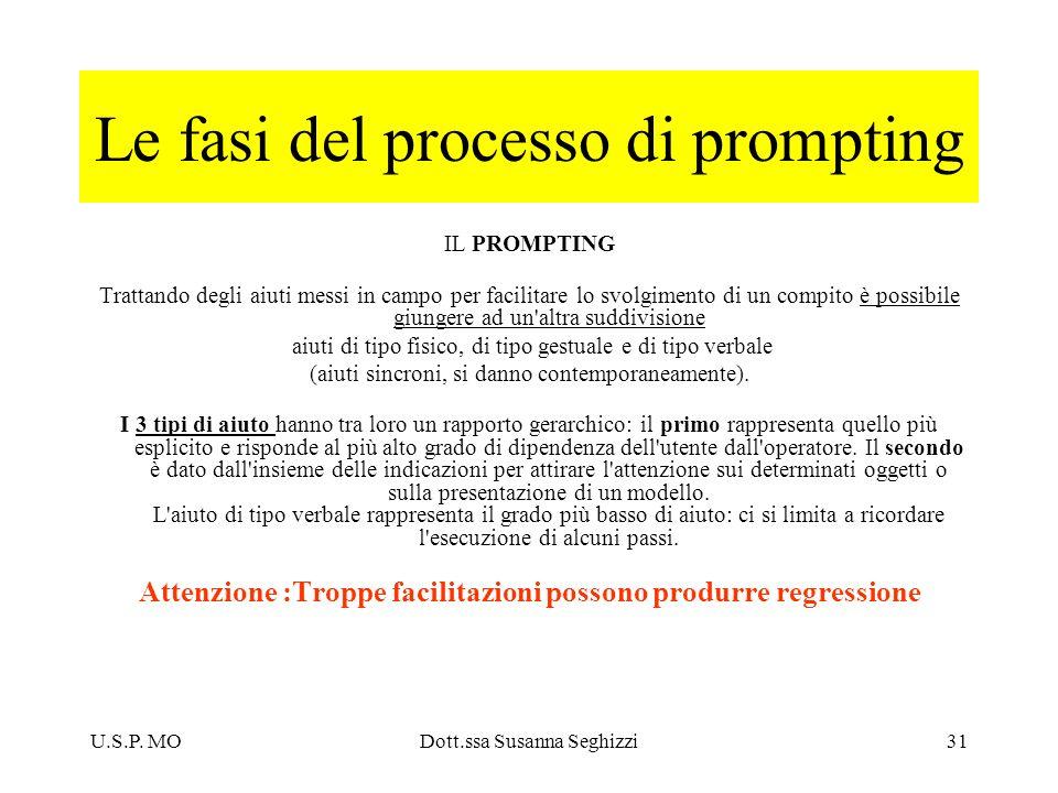 Le fasi del processo di prompting