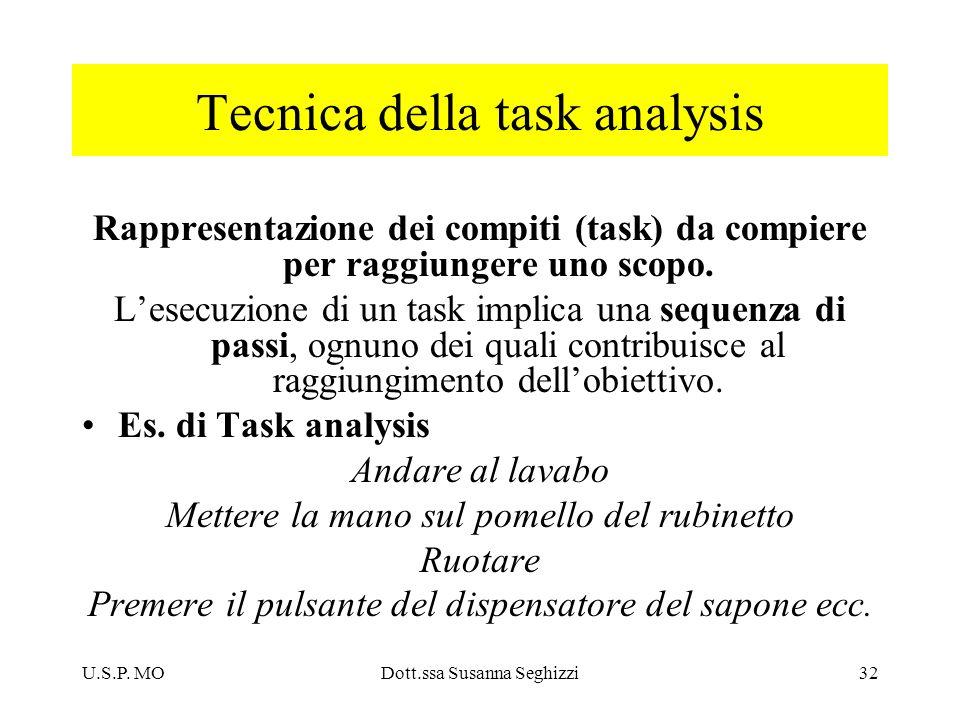 Tecnica della task analysis