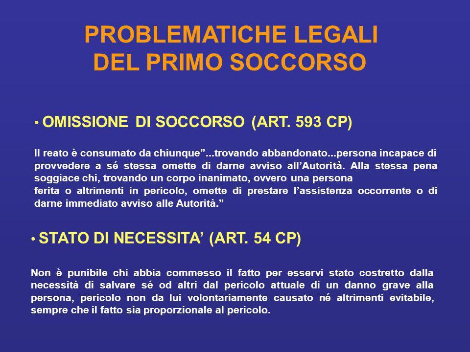 DEL PRIMO SOCCORSO PROBLEMATICHE LEGALI