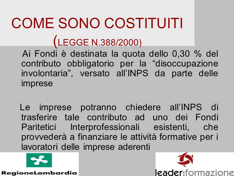 COME SONO COSTITUITI (LEGGE N.388/2000)