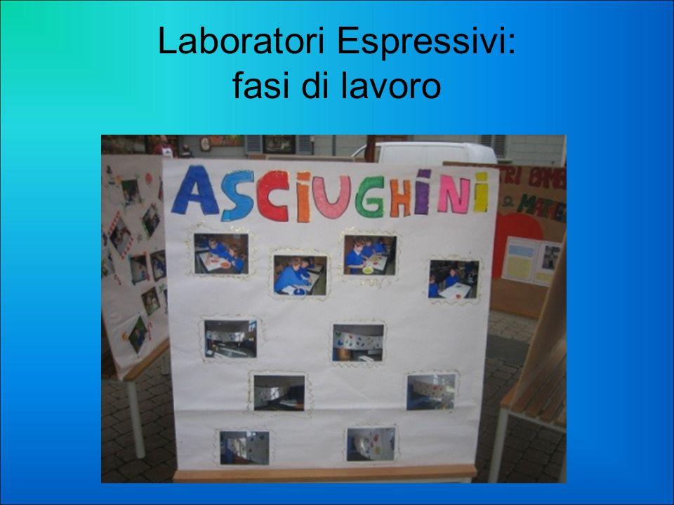 Laboratori Espressivi: fasi di lavoro