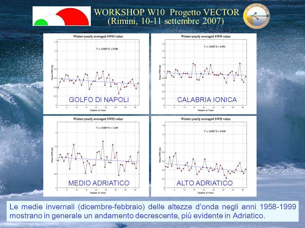 GOLFO DI NAPOLI ALTO ADRIATICO. MEDIO ADRIATICO. CALABRIA IONICA.