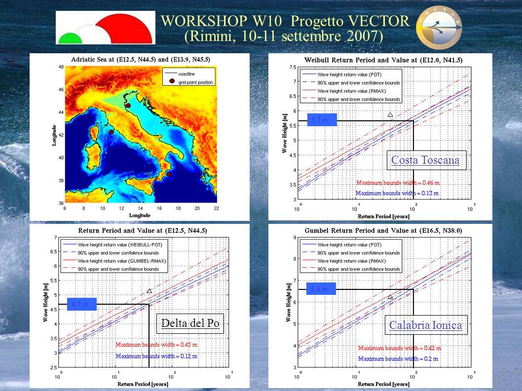 Costa Toscana 5,7 m Delta del Po 4,7 m Calabria Ionica 6,6 m