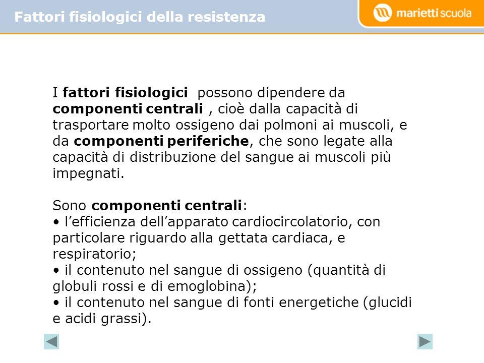 Fattori fisiologici della resistenza