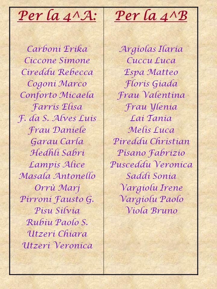 Per la 4^A: Per la 4^B Carboni Erika Ciccone Simone Cireddu Rebecca
