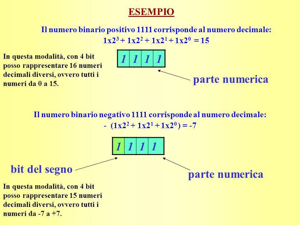 1 1 parte numerica bit del segno parte numerica ESEMPIO
