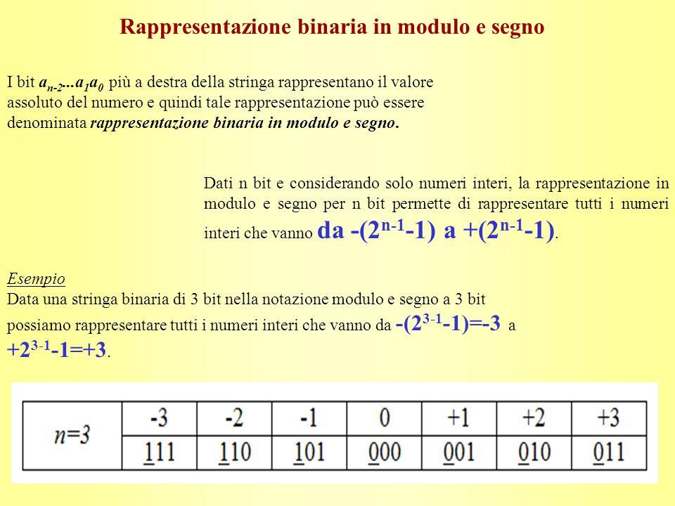 Rappresentazione binaria in modulo e segno