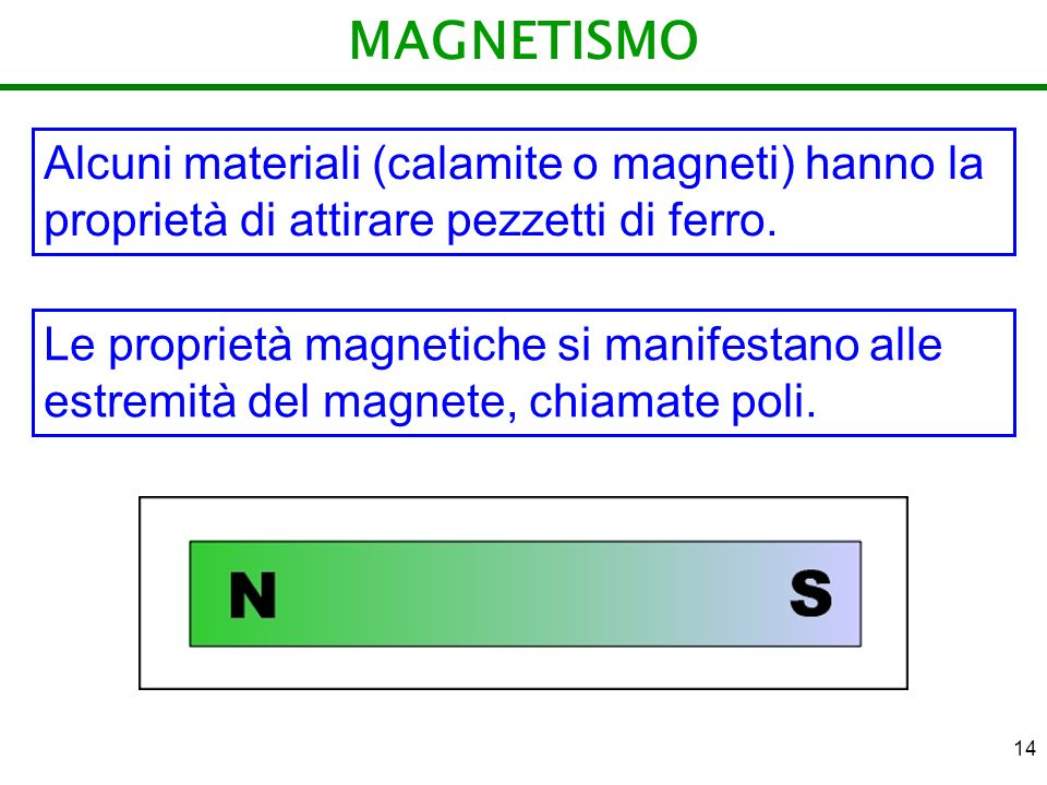 MAGNETISMO Alcuni materiali (calamite o magneti) hanno la proprietà di attirare pezzetti di ferro.